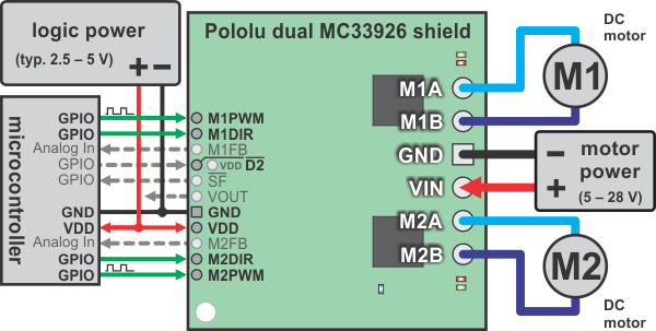 mc33926 arduino uyumlu çift motor sürücü kartı - pl-2503 diğer mikrokontrolcüler ile bağlantı